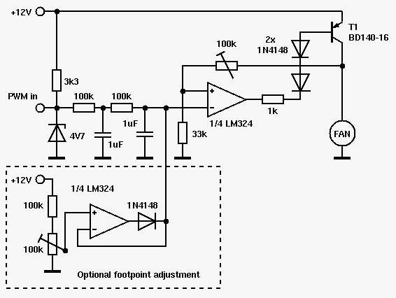 this circuit assumes the pwm output uses an open-collector/open-drain  design at around 25khz, as is standard for pwm-controlled pc fans